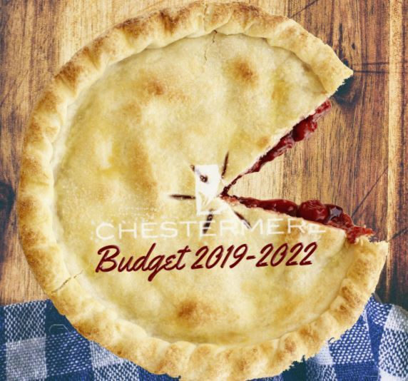 2019-2022 Budget Engagement
