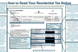tax notice pic