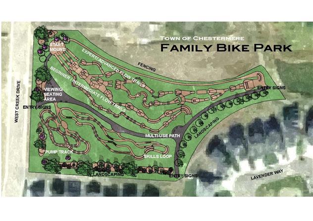Bike Park Design